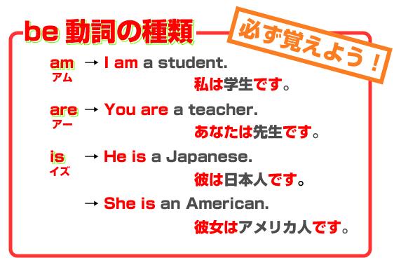 です 人 英語 私 日本 は